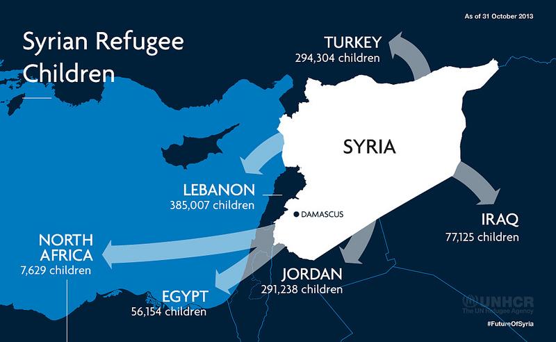 Monet nuorilla, jotka ovat lähteneet Syyriaan ennen Isiksen nousua, motiivi on ollut humanitäärinen. Huoli ystävistä ja sukulaisista on valtava. Kuva: UNHCR, 2013 #futureofSyria